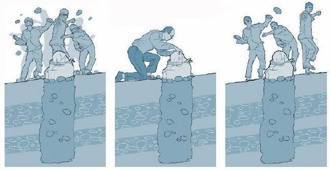 Recm (Taşlayarak Öldürme) Nasıl Yapılır